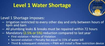 Level 1 Water Shortage in Santa Ana