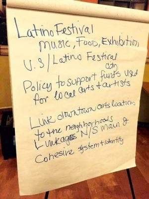 Santa Ana Latino Festival proposal